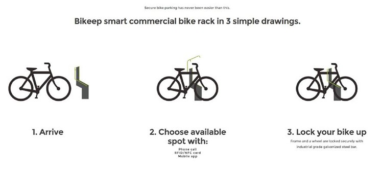Bikeep Smart Bicycle Rack